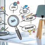 Traducción para tiendas online según la optimitzación en los buscadores SEO https://www.santcugatonline.com